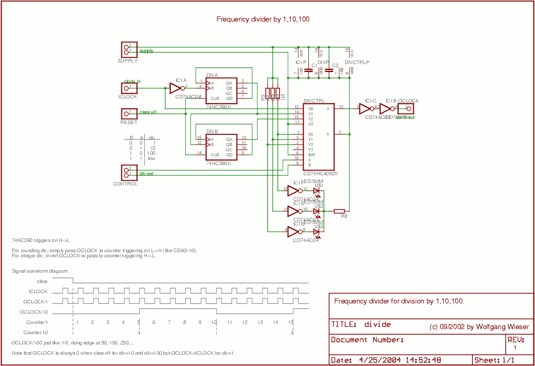 Frequency counter: Divider schematic