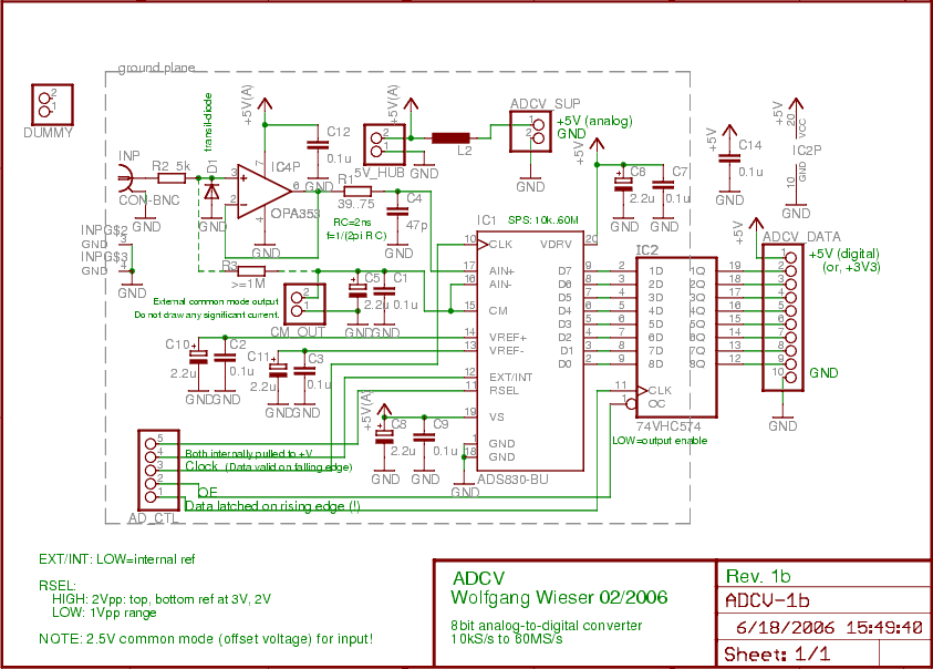 [FPWZ_2684]  Electronics -- USB Live Oscilloscope: ADCV Board | Usb Oscilloscope Schematic |  | of Wolfgang Wieser