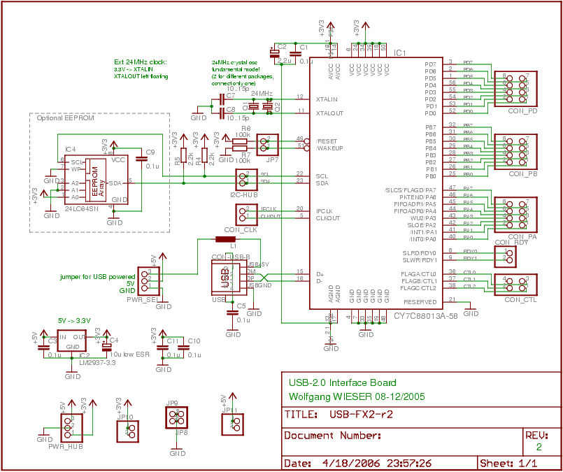 electronics usb fx2 interface board usb 2 0 rh triplespark net micro usb wiring schematic usb 2.0 wiring schematic